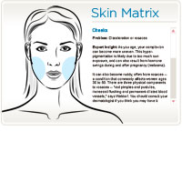 TotalBeauty.com's Skin Matrix